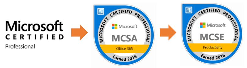 Zertifizierung für Administratoren - Office 365 Akademie