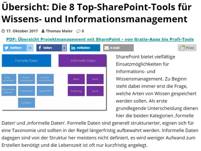 SharePoint360 – Übersicht: Die 8 Top-SharePoint-Tools für Wissens- und Informationsmanagement