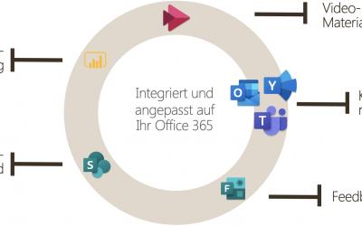 Office 365 als Learning-Plattform – CHECK.point eLearning Artikel
