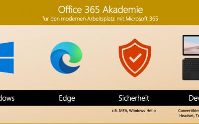 Der moderne Arbeitsplatz ist mehr als Microsoft 365