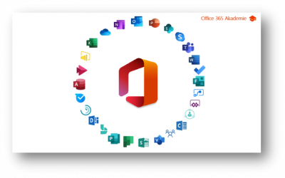 Ein Tag mit Microsoft 365